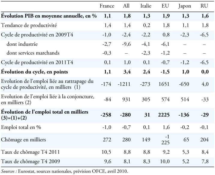 5d0a86bdced Les marchés du travail dans la crise