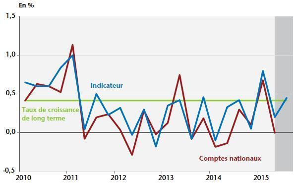 France Retour Sur Desinvestissement Cairn Info