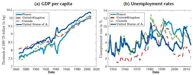 The Instability Of Market Economies Cairninfo