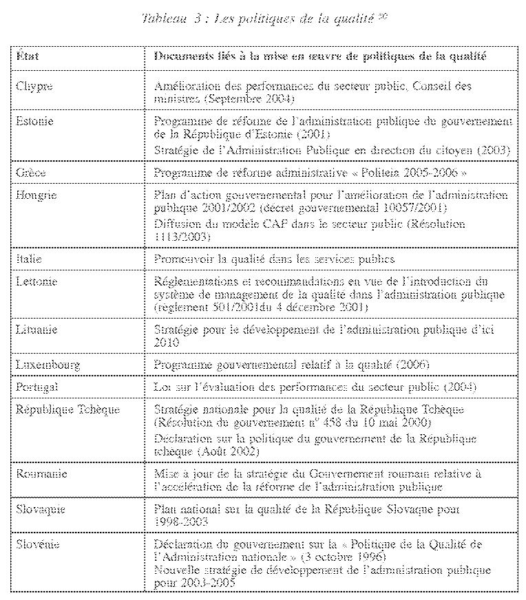 Le Management De La Qualite Un Instrument De Reglementation Europeenne Par Le Bas 1 Cairn Info