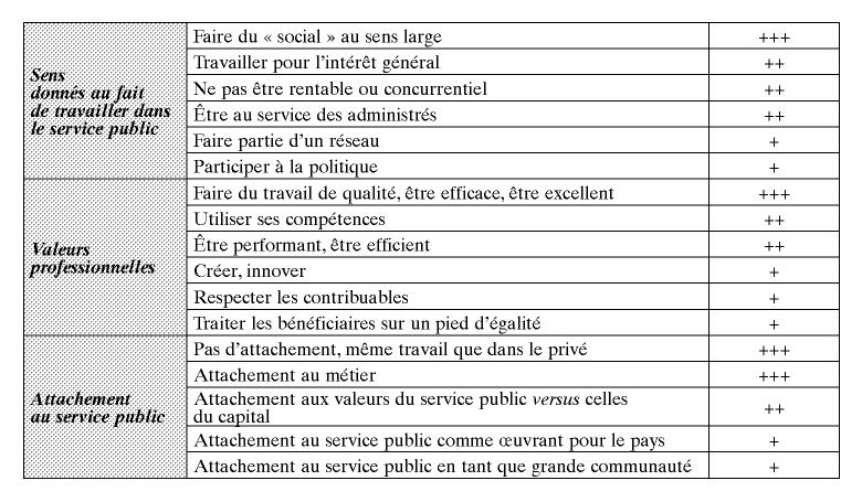 Quelle Identite D Agent Public Aujourd Hui Cairn Info