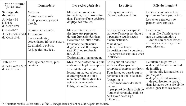 https://www.cairn.info/loadimg.php?FILE=RFAS/RFAS_041/RFAS_041_0145/RFAS_idPAS_D_ISBN_pu2004-01s_sa09_art09_img002.jpg