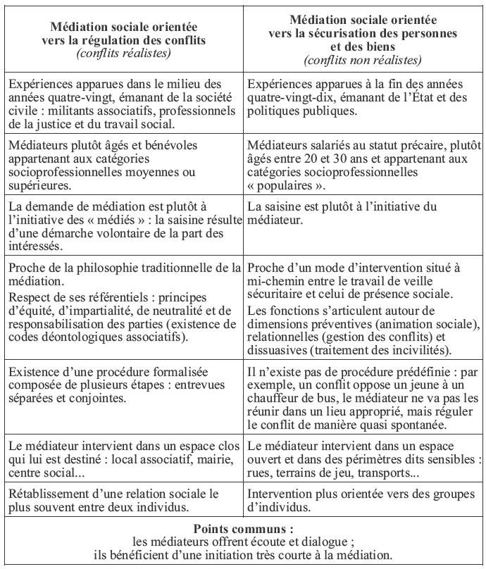 Conflits et mobilisation sociale (SES - terminale)