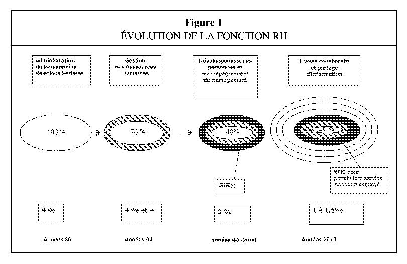 revue de gestion des ressources humaines pdf