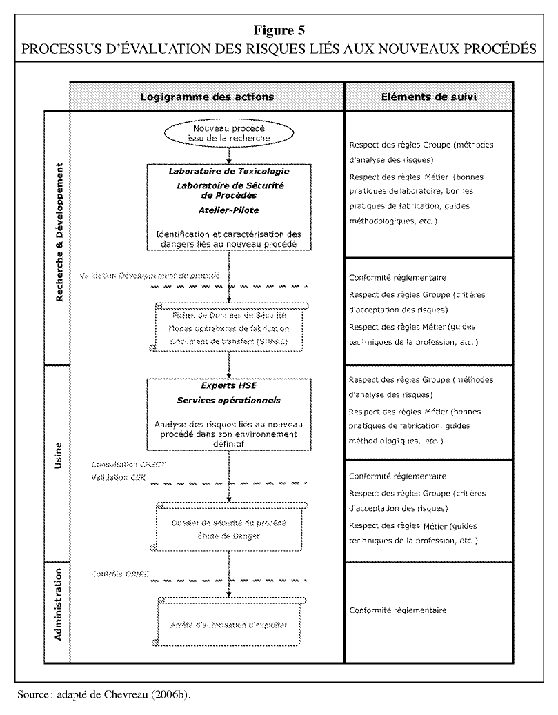 evaluation of maintenance culture of christian Evaluation / maintenance management program can be developed the method used to compile the required information, and to define the pavement network is described in this.