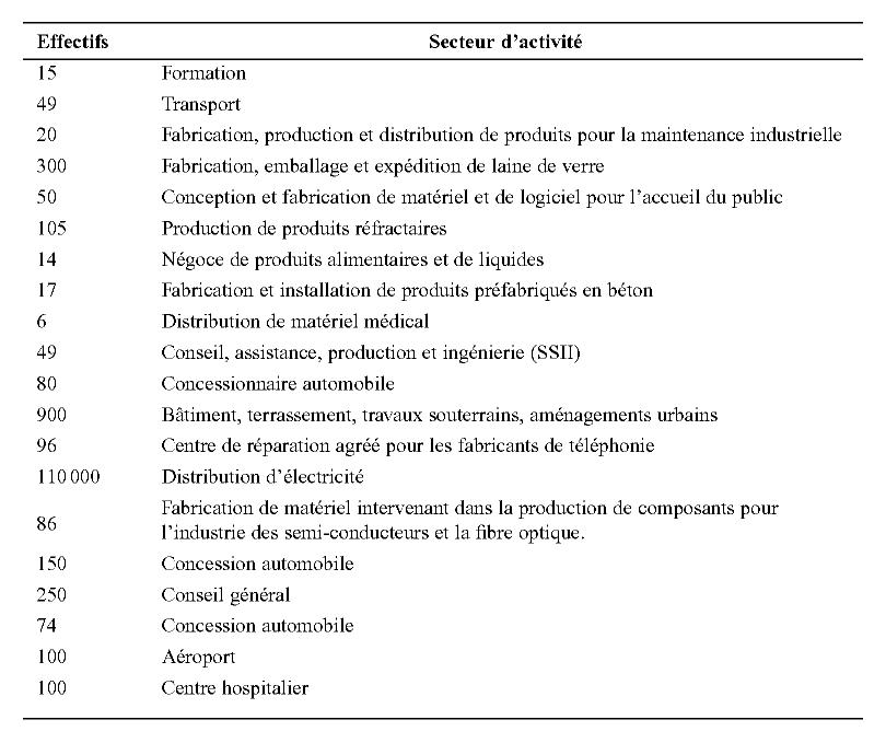 Norme Iso 9000 Et Profil Du Responsable Qualite Cairn Info