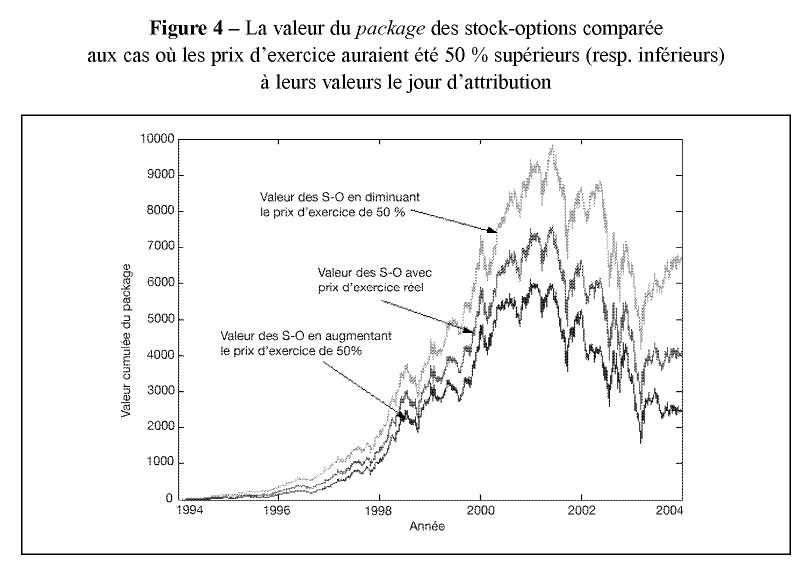 Exercise stock options for cash
