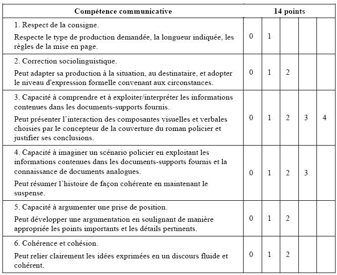 L 39 olympiade f d rale de fran ais en russie un terrain d - Grille evaluation expression ecrite anglais ...