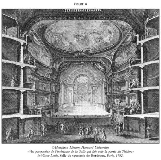 Le th tre et ses publics pratiques et repr sentations for Architecture 17eme siecle