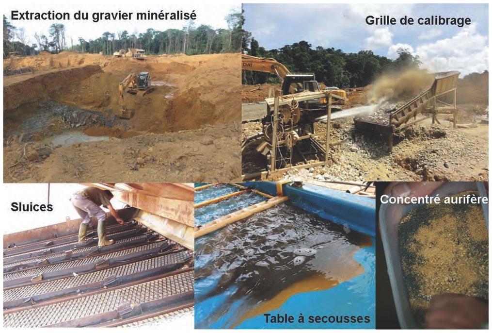 traitement-minerai