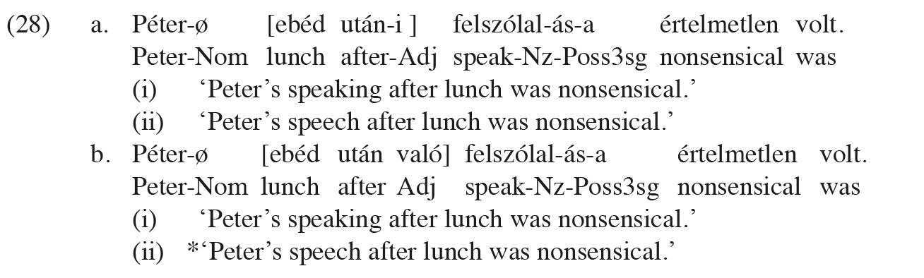 Preverbs Aspect And Nominalization In Hungarian Cairnfo