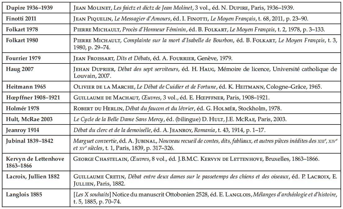 La Lecture Des Débats En Moyen Français Approches Dun Jeu
