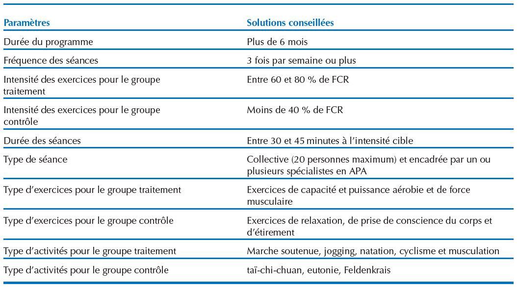 effets positifs de l u0026 39 exercice physique chronique sur les
