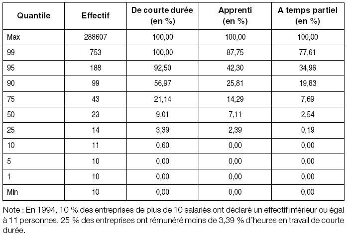 Les Gains De La Flexibilite D Emploi Pour Les Entreprises Le
