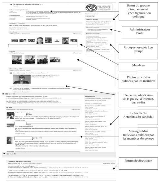 Facebook, un nouvel outil de campagne : Analyse des réseaux