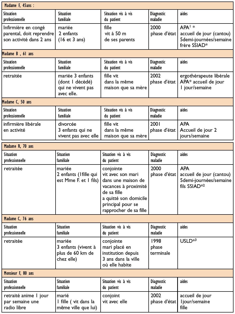 modele planning infirmiere