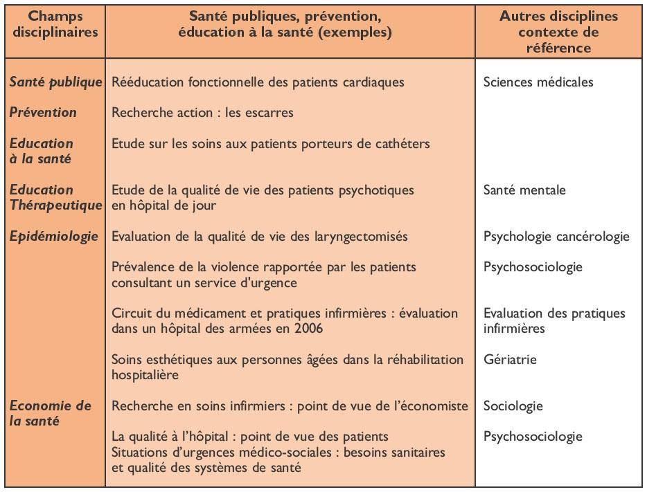 De la recherche aux sciences infirmi res - Grille d evaluation des competences infirmieres ...
