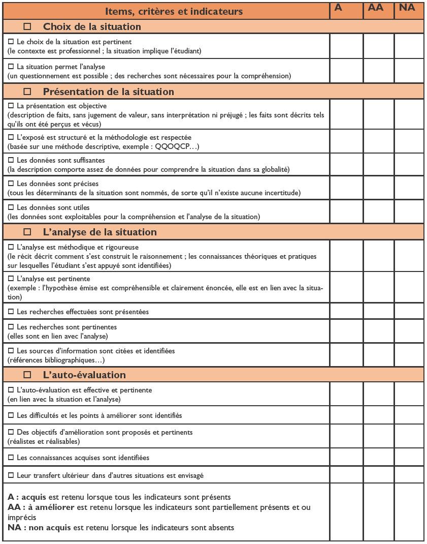 Portfolio en institut de formation en soins infirmiers - Grille evaluation entretien embauche ...