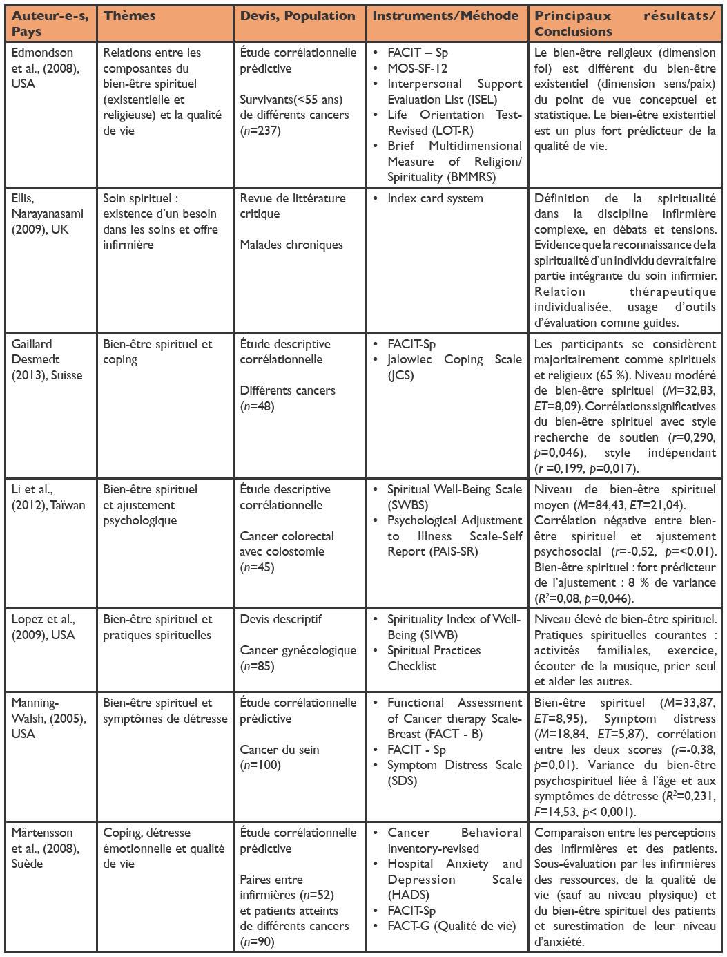 recherche qualitative dans les mod u00e8les de soins infirmiers ppt