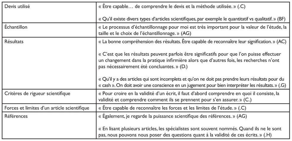 Utilisation D Un Club De Lecture Comme Methode Pedagogique Pour