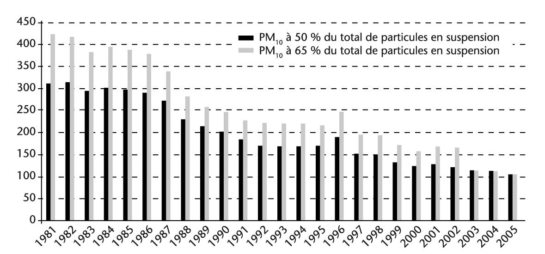 La pollution de l'air en France (encore et toujours) Img020