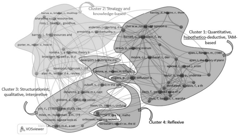 Network Dynamics in the French-Speaking and English-Speaking ...
