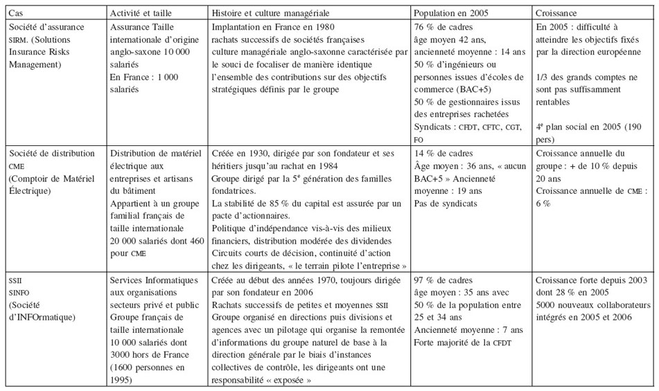 L Enigme De L Evaluation Individuelle Des Salaries L Analyse