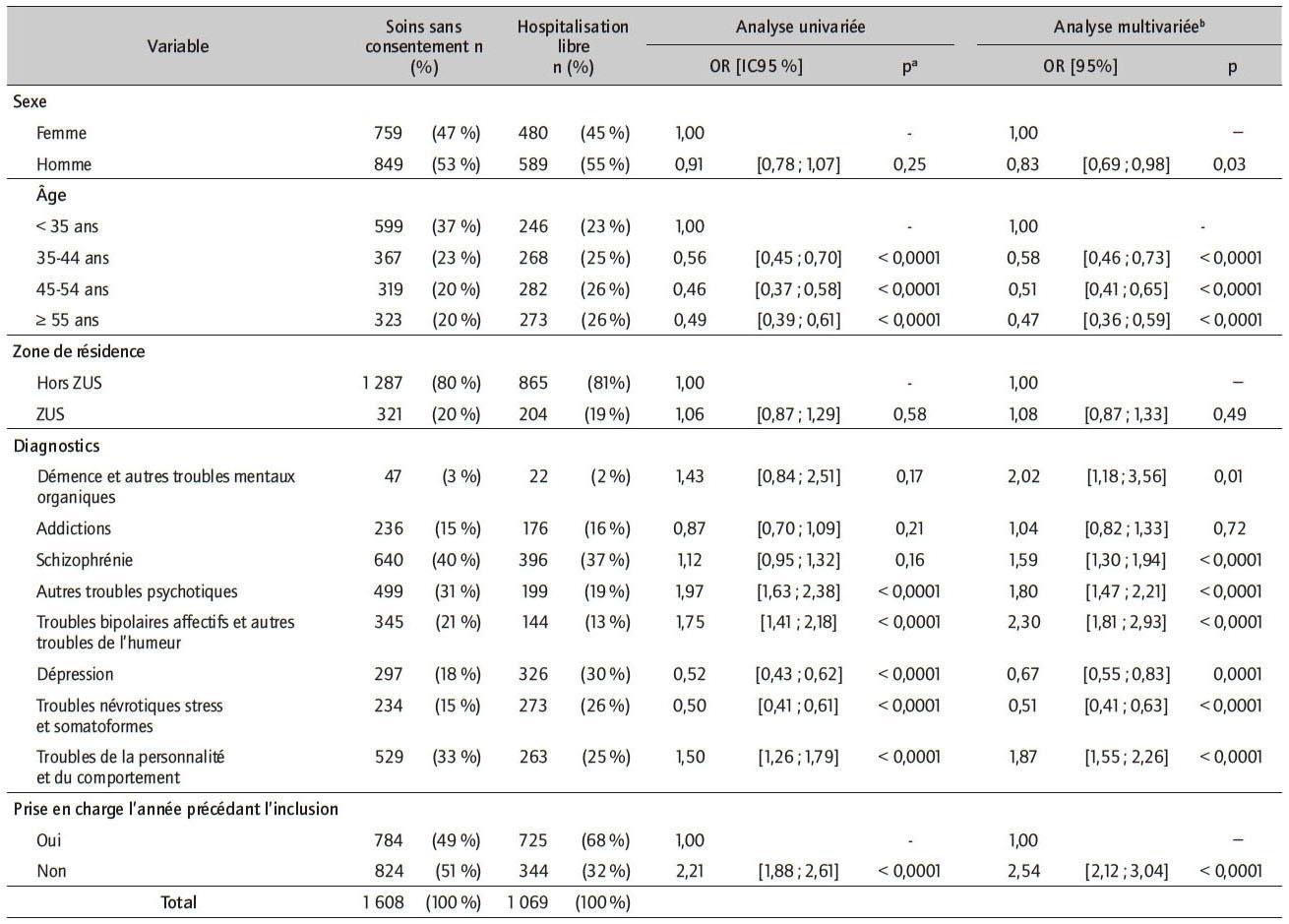 Taux pret immobilier septembre 2013 hospitalisation - Questionnaire sante pret immobilier ...