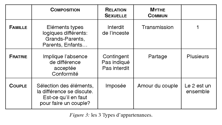 différents types de couples de rencontres fusion de rencontres
