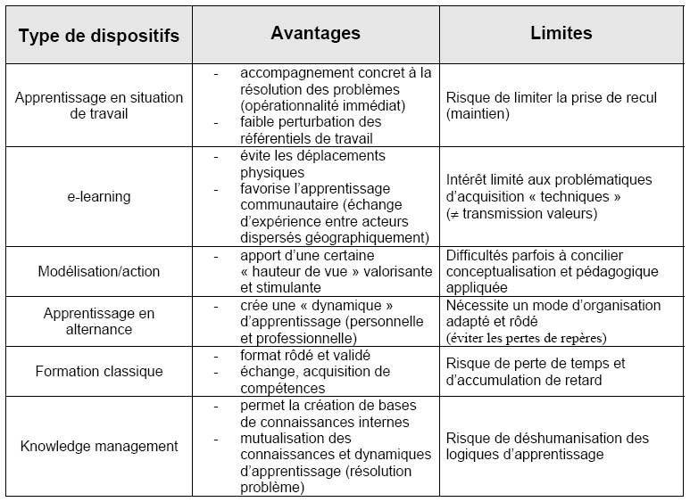 the acquisition of communicative style in A principles-based approach for english  acquisition (about the users of language), and corpus (about language) each of these types of lpp can take.