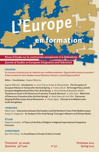 Euro-Mediterranean Relations After September 11: International, Regional and Domestic Dynamics