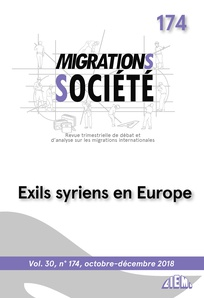 Linstallation Des Rfugis Syriens En Europe Face Au Recul De L